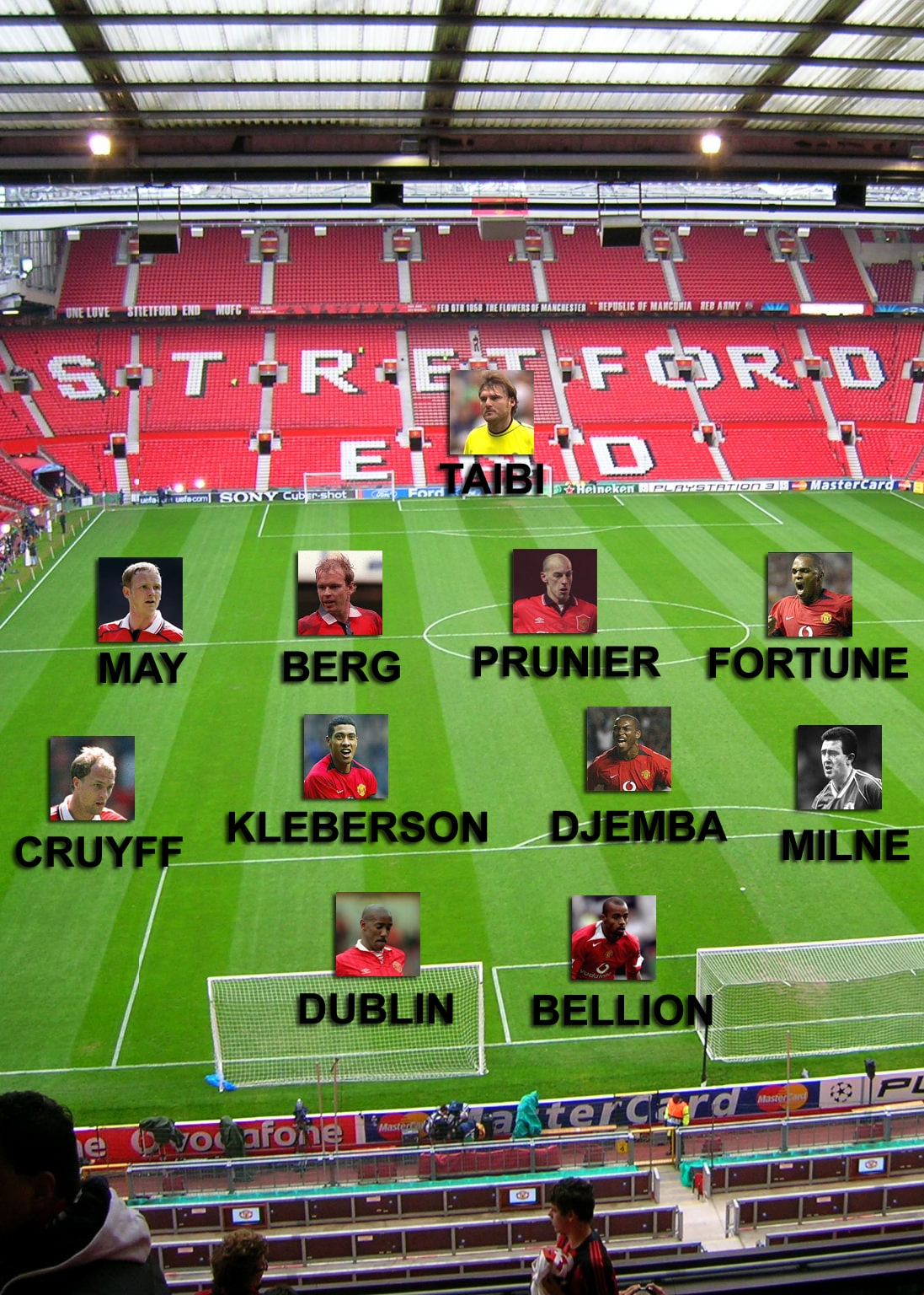 Fergie's Worst Ever XI (click for larger image)