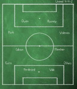 Chalkboard v Rangers