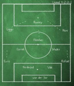 United's 4-2-3-1