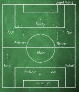 United's 4-5-1
