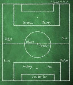 Chalkboard versus Wigan Athletic