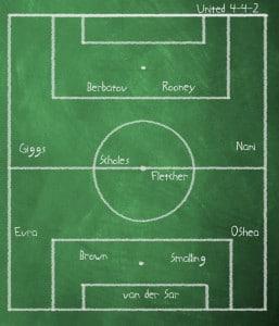 Chalkboard, Manchester United versus Liverpool