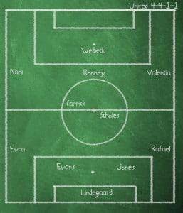 Arsenal v Manchester United, Premier League, Emirates, 22 January 2012, 4pm