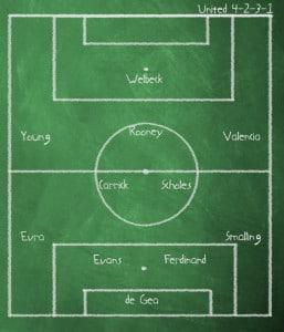 Manchester City v Manchester United, Premier League, Eastlands, 30 April, 8pm