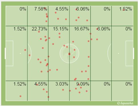 Herrera vs Swansea
