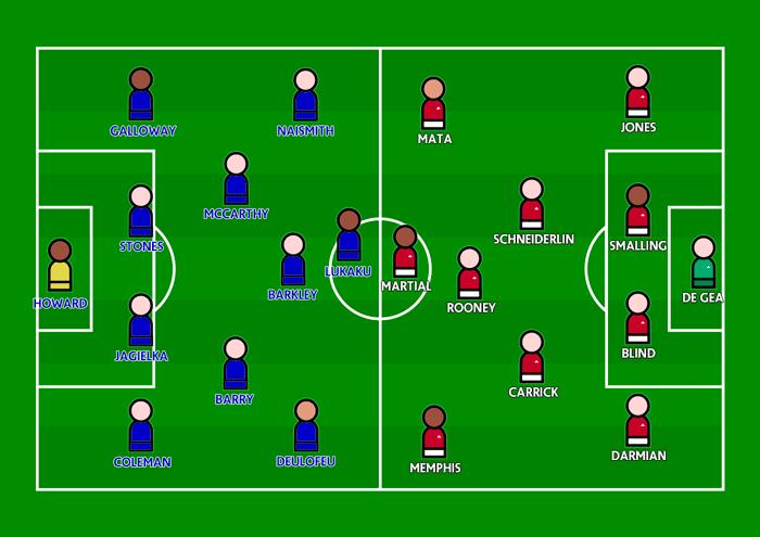 Everton v Manchester United, Premier League, Goodison Park, 17 October 2015