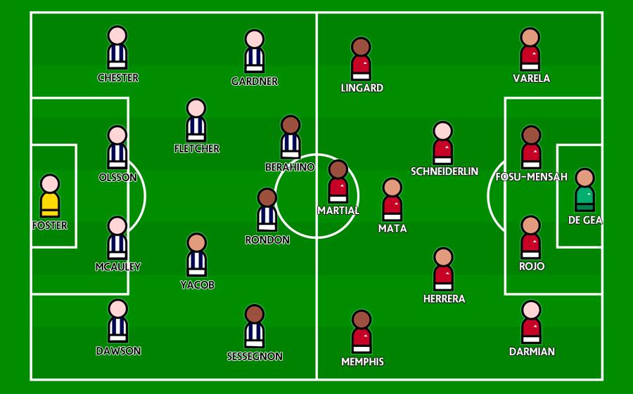 West Bromwich Albion v Manchester United, Premier League, Hawthorns, 6 March 2016