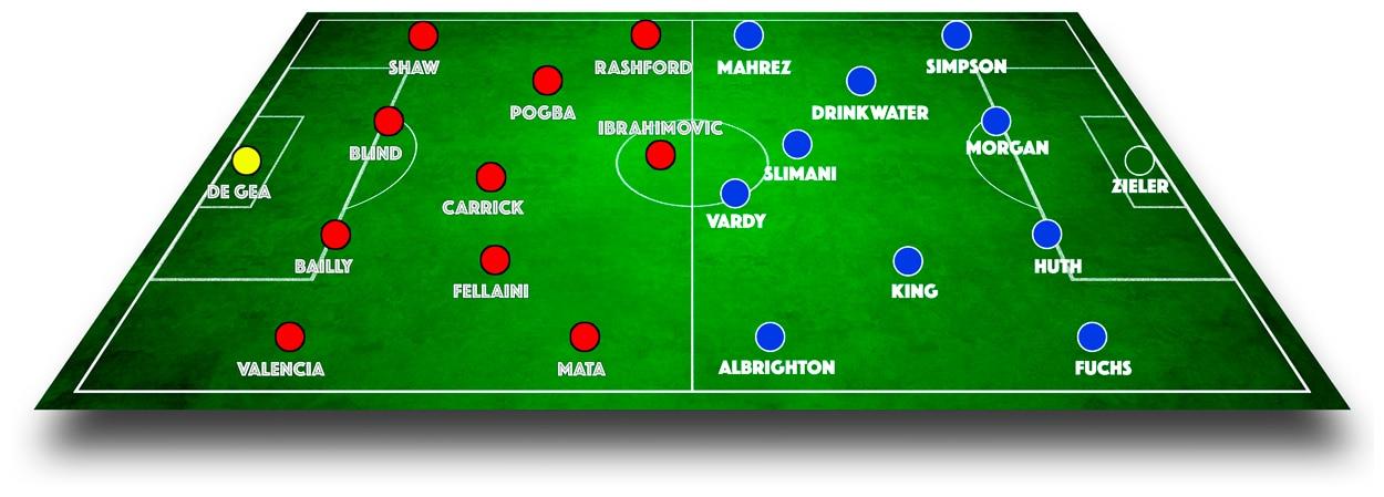 Manchester United v Leicester City, Old Trafford, Premier League, 24 September